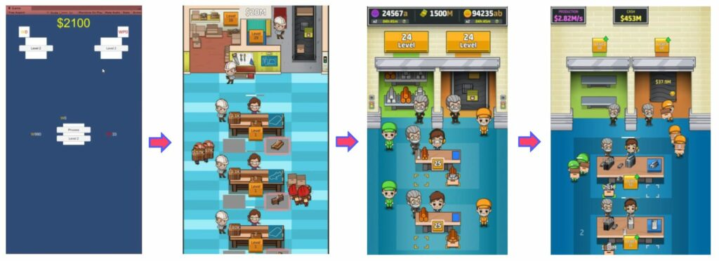 Minimal Viable Product of Idle Factory Tycoon